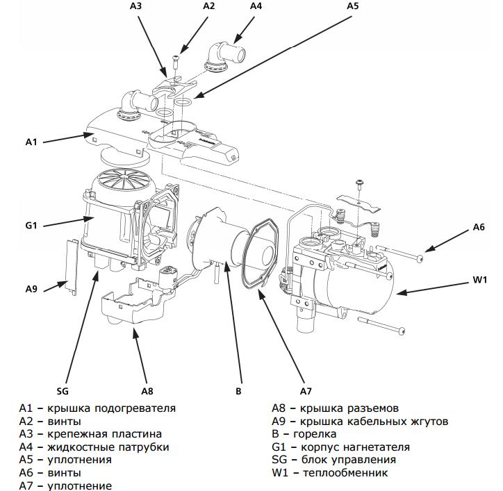 Пластины теплообменника Анвитэк A1S Комсомольск-на-Амуре Пластины теплообменника Sondex S130 Хасавюрт